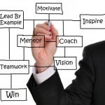 Finding a Great Business Mentor Photo